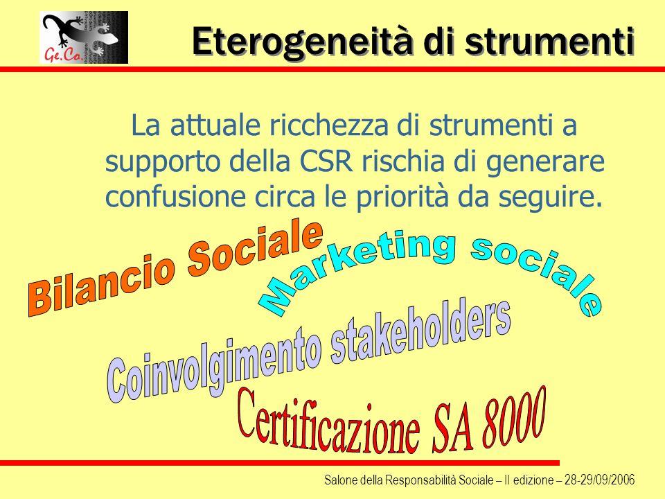 Salone della Responsabilità Sociale – II edizione – 28-29/09/2006 Eterogeneità di strumenti La attuale ricchezza di strumenti a supporto della CSR ris