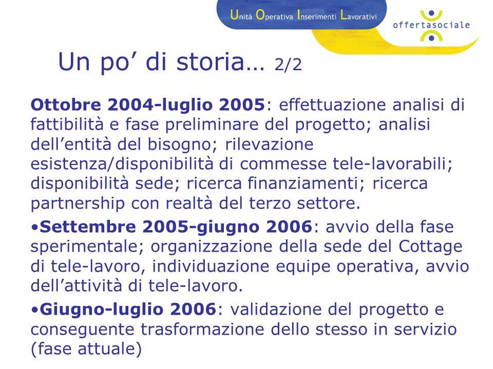 Un po di storia… 1/2 Anni 2002-2004: rilevazione del bisogno; si è verificato un incremento di segnalazioni alla UOIL area disabilità difficilmente co