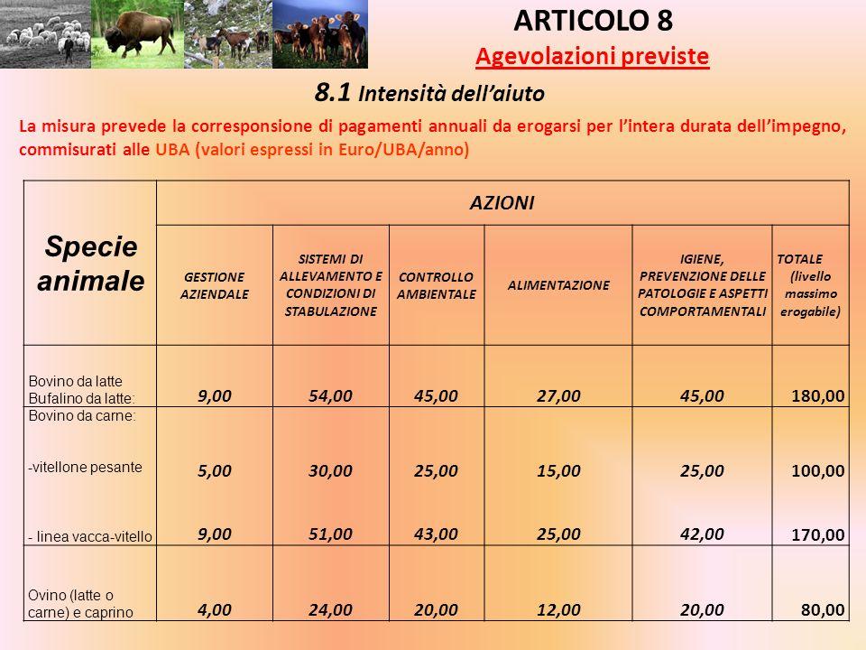 ARTICOLO 8 Agevolazioni previste 8.1 Intensità dellaiuto La misura prevede la corresponsione di pagamenti annuali da erogarsi per lintera durata delli