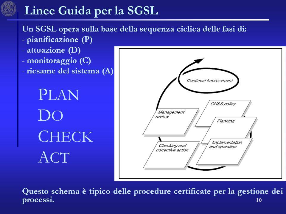 10 Linee Guida per la SGSL Un SGSL opera sulla base della sequenza ciclica delle fasi di: - - pianificazione (P) - - attuazione (D) - - monitoraggio (C) - - riesame del sistema (A) Questo schema è tipico delle procedure certificate per la gestione dei processi.