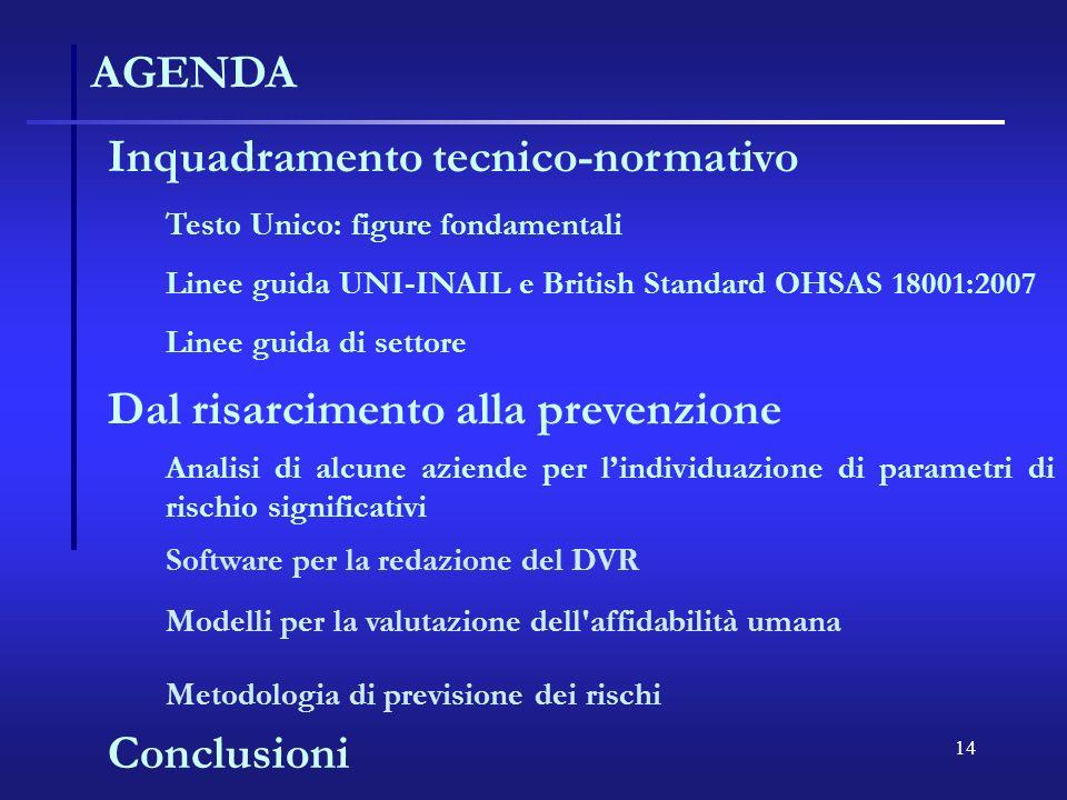 14 AGENDA Inquadramento tecnico-normativo Testo Unico: figure fondamentali Linee guida UNI-INAIL e British Standard OHSAS 18001:2007 Dal risarcimento