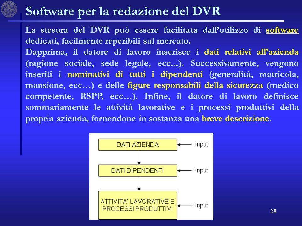28 Software per la redazione del DVR La stesura del DVR può essere facilitata dallutilizzo di software dedicati, facilmente reperibili sul mercato.