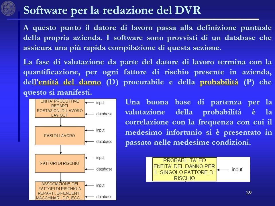 29 Software per la redazione del DVR A questo punto il datore di lavoro passa alla definizione puntuale della propria azienda. I software sono provvis