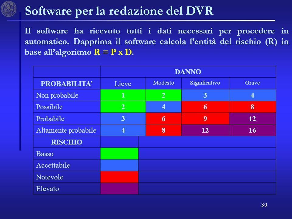 30 Software per la redazione del DVR Il software ha ricevuto tutti i dati necessari per procedere in automatico. Dapprima il software calcola lentità
