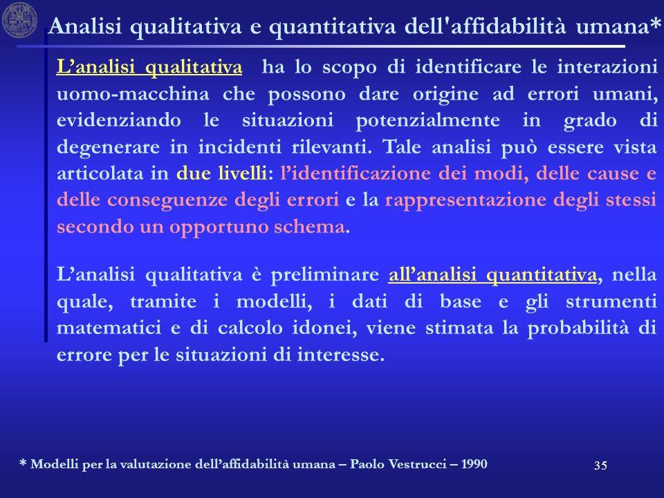 35 Analisi qualitativa e quantitativa dell'affidabilità umana* Lanalisi qualitativa ha lo scopo di identificare le interazioni uomo-macchina che posso