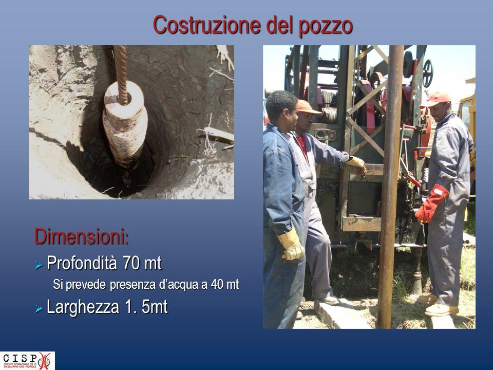 Località:Tumeweu Costruzione di 1 pozzo Trivellazione ed Esame del terreno Trivellazione ed Esame del terreno Rivestimento del pozzo Rivestimento del