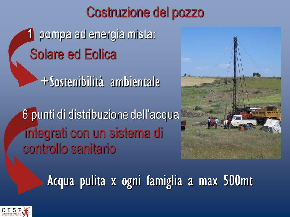 Costruzione del pozzo Il rivestimento del pozzo, in materiale PVC, rispetterà la natura dello strato del terreno PVC compatto fino a ca 40mt di profon
