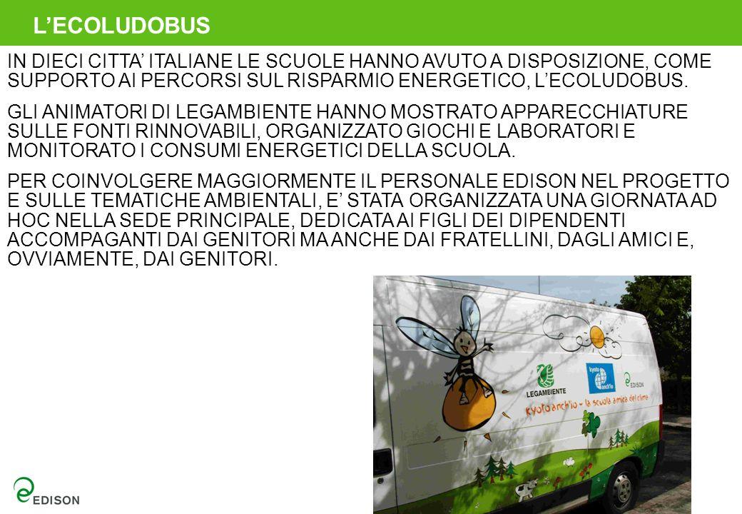 LECOLUDOBUS IN DIECI CITTA ITALIANE LE SCUOLE HANNO AVUTO A DISPOSIZIONE, COME SUPPORTO AI PERCORSI SUL RISPARMIO ENERGETICO, LECOLUDOBUS. GLI ANIMATO