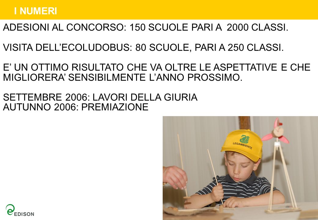 I NUMERI ADESIONI AL CONCORSO: 150 SCUOLE PARI A 2000 CLASSI.