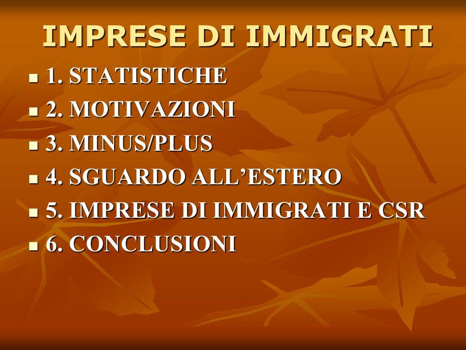1. STATISTICHE 2. MOTIVAZIONI 3. MINUS/PLUS 4. SGUARDO ALLESTERO 5.