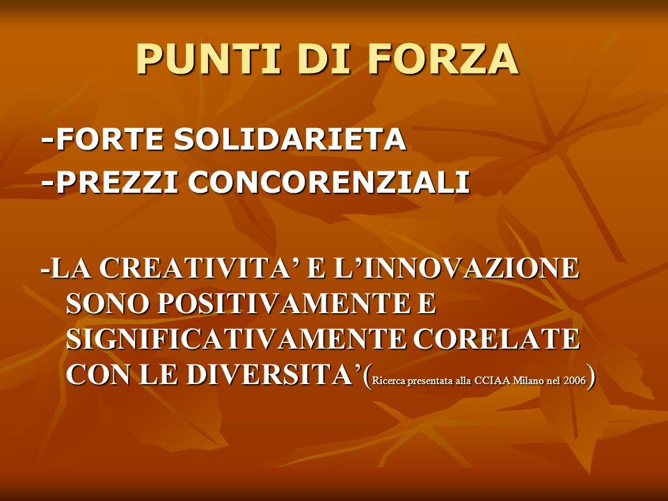 PUNTI DI FORZA -FORTE SOLIDARIETA -PREZZI CONCORENZIALI -LA CREATIVITA E LINNOVAZIONE SONO POSITIVAMENTE E SIGNIFICATIVAMENTE CORELATE CON LE DIVERSITA( Ricerca DIVERSITA( Ricerca presentata alla CCIAA Milano nel 2006 )