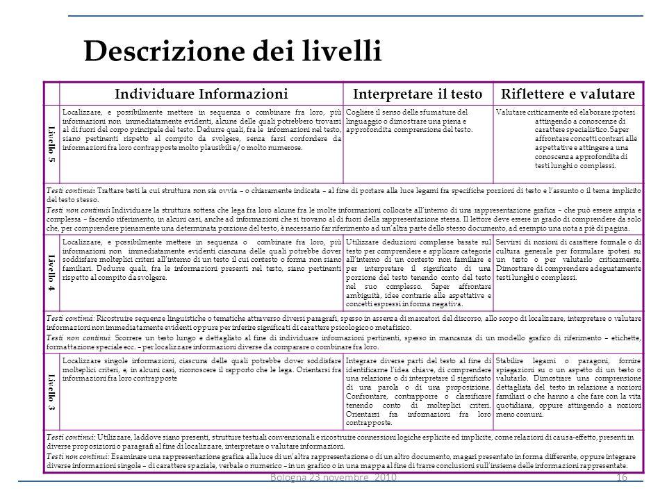 Descrizione dei livelli Individuare InformazioniInterpretare il testoRiflettere e valutare Livello 5 Localizzare, e possibilmente mettere in sequenza