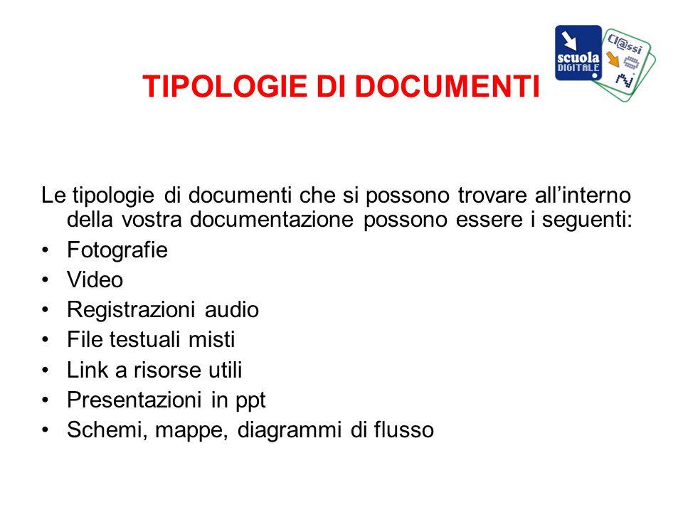 TIPOLOGIE DI DOCUMENTI Le tipologie di documenti che si possono trovare allinterno della vostra documentazione possono essere i seguenti: Fotografie V