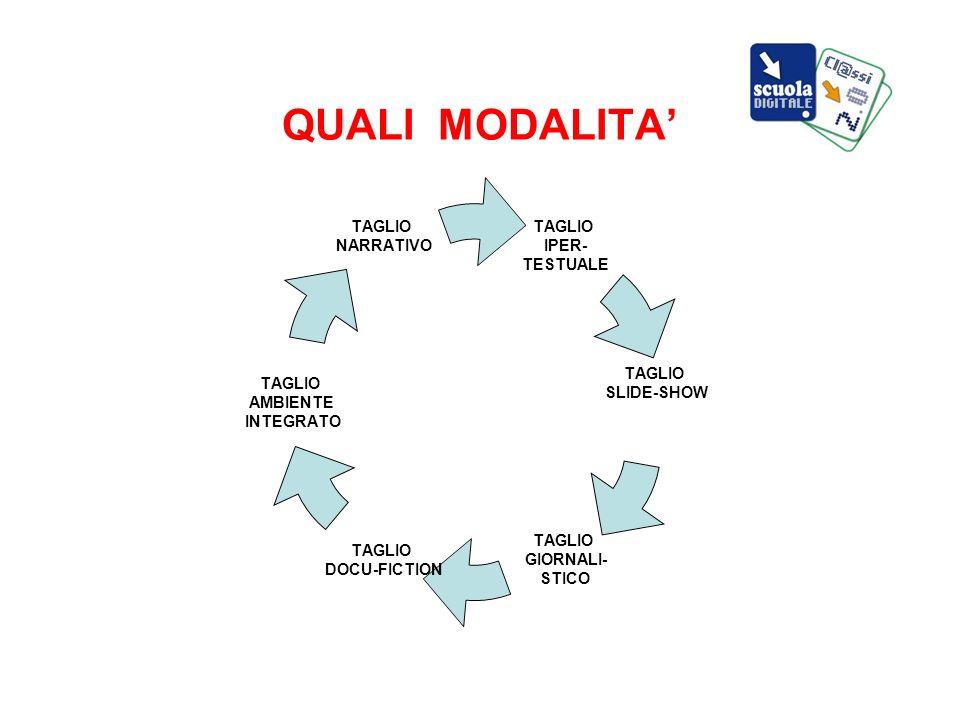 QUALI MODALITA TAGLIO IPER- TESTUALE TAGLIO SLIDE- SHOW TAGLIO GIORNALI- STICO TAGLIO DOCU- FICTION TAGLIO AMBIENTE INTEGRATO TAGLIO NARRATIVO