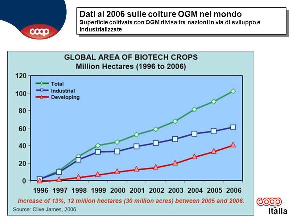 Italia Dati al 2006 sulle colture OGM nel mondo Superficie coltivata con OGM divisa tra nazioni in via di sviluppo e industrializzate Dati al 2006 sulle colture OGM nel mondo Superficie coltivata con OGM divisa tra nazioni in via di sviluppo e industrializzate