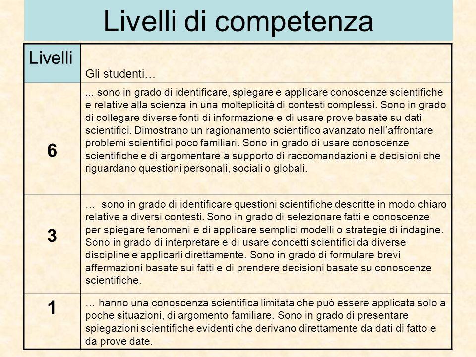 Livelli di competenza Livelli Gli studenti… 6... sono in grado di identificare, spiegare e applicare conoscenze scientifiche e relative alla scienza i