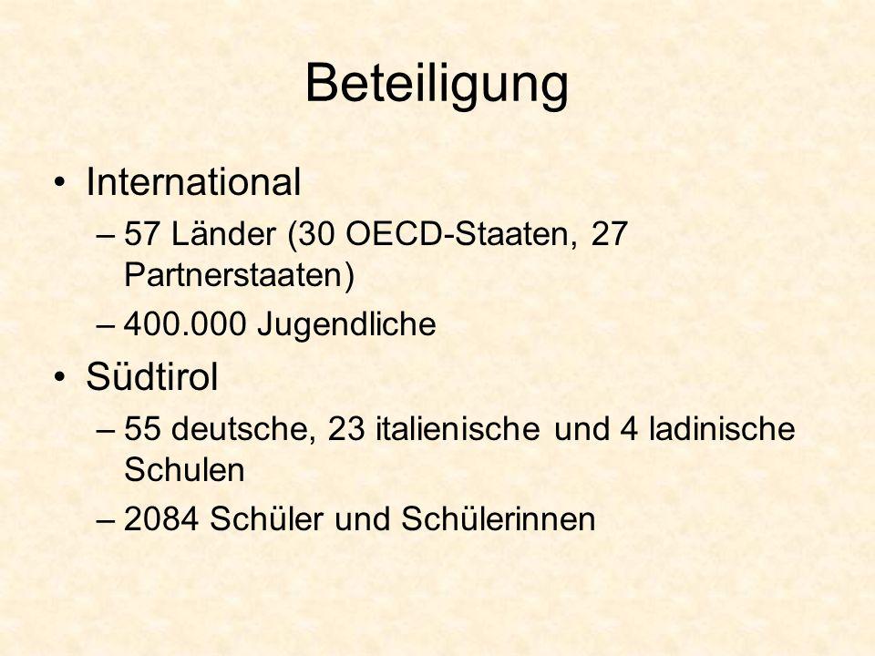 Beteiligung International –57 Länder (30 OECD-Staaten, 27 Partnerstaaten) –400.000 Jugendliche Südtirol –55 deutsche, 23 italienische und 4 ladinische Schulen –2084 Schüler und Schülerinnen