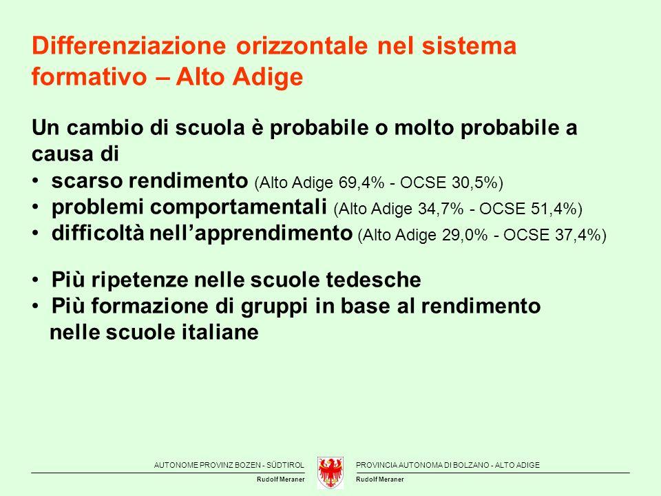 AUTONOME PROVINZ BOZEN - SÜDTIROLPROVINCIA AUTONOMA DI BOLZANO - ALTO ADIGE Rudolf Meraner Differenziazione orizzontale nel sistema formativo – Alto Adige Un cambio di scuola è probabile o molto probabile a causa di scarso rendimento (Alto Adige 69,4% - OCSE 30,5%) problemi comportamentali (Alto Adige 34,7% - OCSE 51,4%) difficoltà nellapprendimento (Alto Adige 29,0% - OCSE 37,4%) Più ripetenze nelle scuole tedesche Più formazione di gruppi in base al rendimento nelle scuole italiane