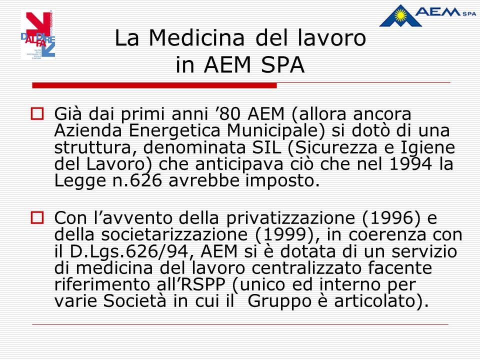 La Medicina del lavoro in AEM SPA Già dai primi anni 80 AEM (allora ancora Azienda Energetica Municipale) si dotò di una struttura, denominata SIL (Sicurezza e Igiene del Lavoro) che anticipava ciò che nel 1994 la Legge n.626 avrebbe imposto.