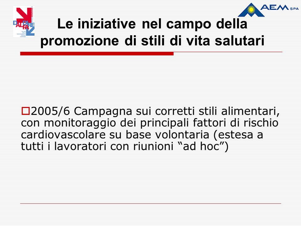 Le iniziative nel campo della promozione di stili di vita salutari 2005/6 Campagna sui corretti stili alimentari, con monitoraggio dei principali fattori di rischio cardiovascolare su base volontaria (estesa a tutti i lavoratori con riunioni ad hoc)