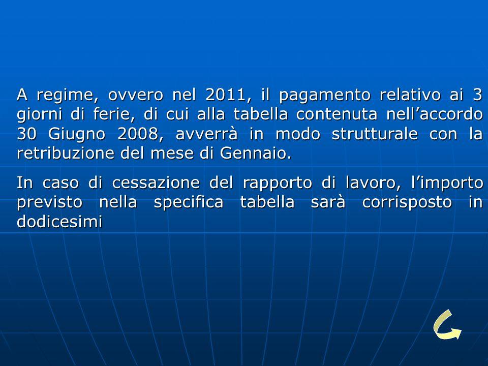 A regime, ovvero nel 2011, il pagamento relativo ai 3 giorni di ferie, di cui alla tabella contenuta nellaccordo 30 Giugno 2008, avverrà in modo strutturale con la retribuzione del mese di Gennaio.
