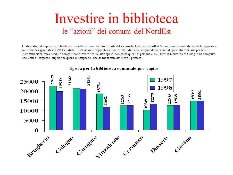 Investire in biblioteca le azioni dei comuni del NordEst I dati relativi alle spese per biblioteche dei sette comuni che fanno parte del sistema bibliotecario NordEst Milano sono desunti dai modelli regionali e sono quindi aggiornati al 1998 ( i dati del 1999 saranno disponibili a fine 2000).