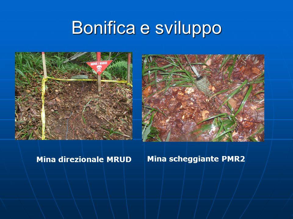 Bonifica e sviluppo Mina scheggiante PMR2 Mina direzionale MRUD