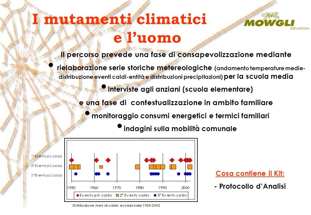 I mutamenti climatici e luomo Il percorso prevede una fase di consapevolizzazione mediante rielaborazione serie storiche metereologiche (andamento tem