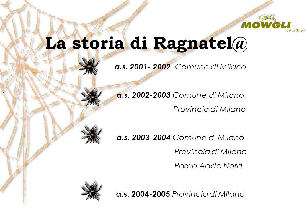 La storia di Ragnatel@ a.s. 2001- 2002 Comune di Milano a.s. 2002-2003 Comune di Milano Provincia di Milano a.s. 2003-2004 Comune di Milano Provincia