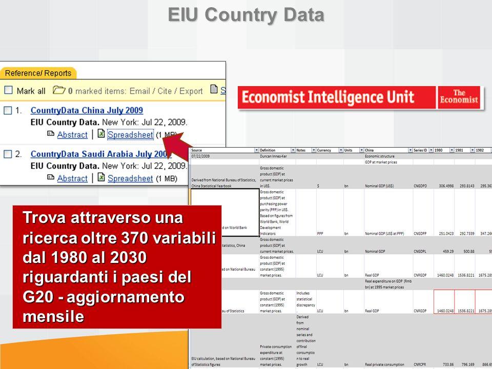 EIU Country Data Trova attraverso una ricerca oltre 370 variabili dal 1980 al 2030 riguardanti i paesi del G20 -aggiornamento mensile