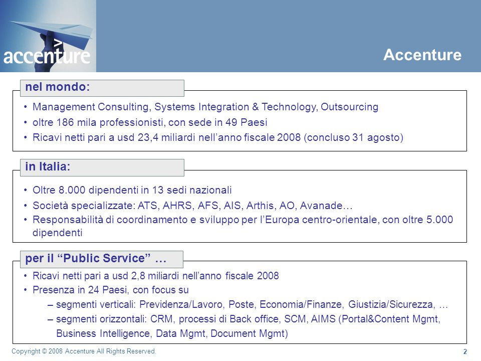 3 Copyright © 2008 Accenture All Rights Reserved.