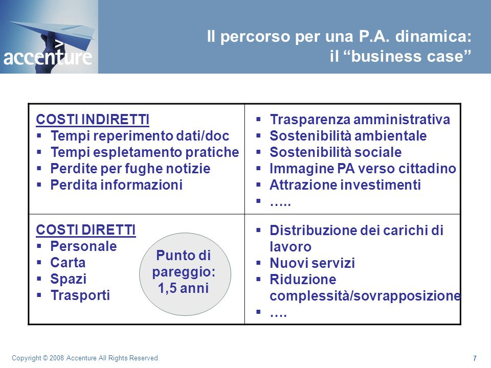 7 Copyright © 2008 Accenture All Rights Reserved. Il percorso per una P.A. dinamica: il business case COSTI INDIRETTI Tempi reperimento dati/doc Tempi