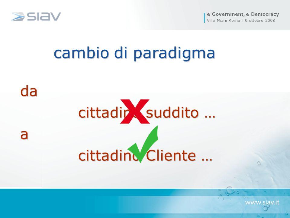 e-Government, e-Democracy Villa Miani Roma | 9 ottobre 2008 da cittadino suddito … a cittadino Cliente … cambio di paradigma