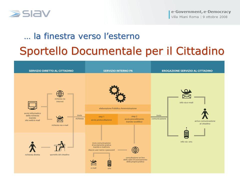 e-Government, e-Democracy Villa Miani Roma | 9 ottobre 2008 … la finestra verso lesterno … la finestra verso lesterno Sportello Documentale per il Cittadino