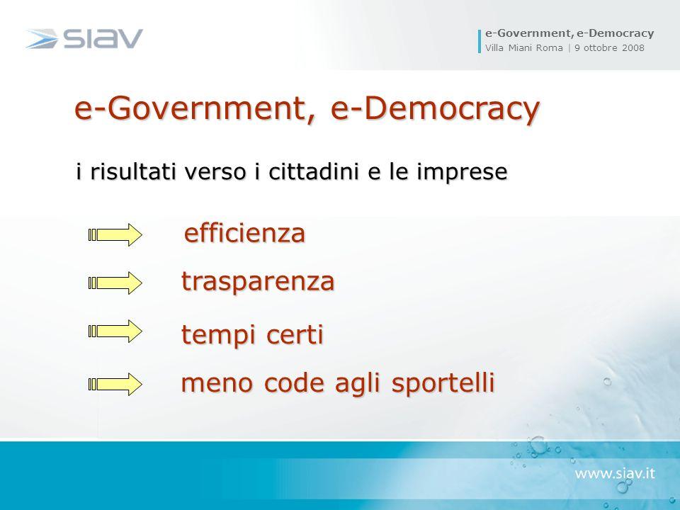 e-Government, e-Democracy Villa Miani Roma | 9 ottobre 2008 meno code agli sportelli meno code agli sportelli i risultati verso i cittadini e le imprese trasparenza tempi certi e-Government, e-Democracy efficienza