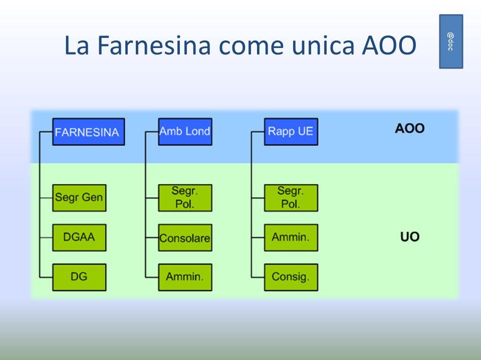 La Farnesina come unica AOO @doc
