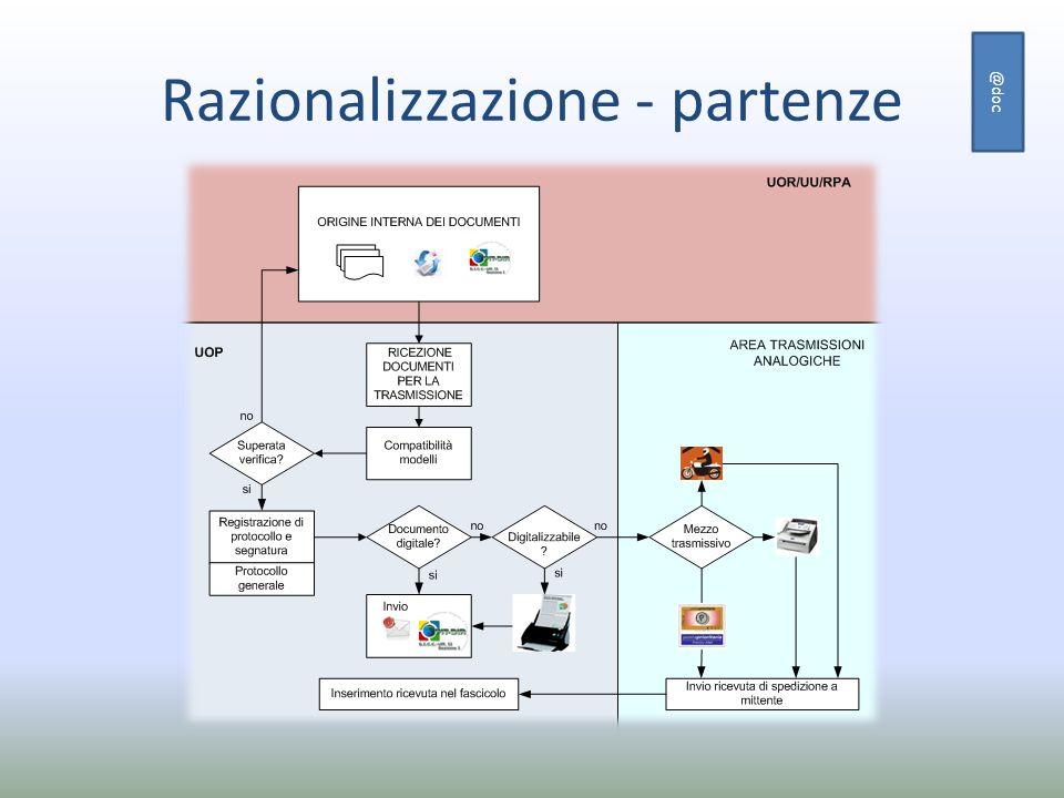 Razionalizzazione - partenze @doc