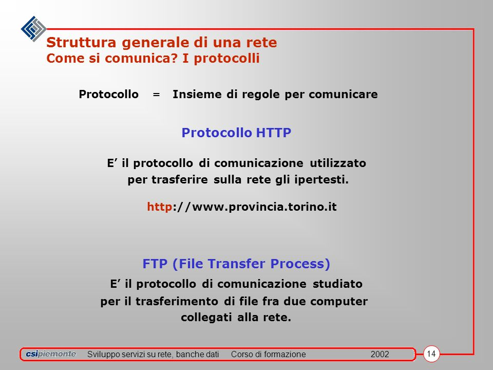 Sviluppo servizi su rete, banche datiCorso di formazione2002 14 Protocollo = Insieme di regole per comunicare Struttura generale di una rete Come si c
