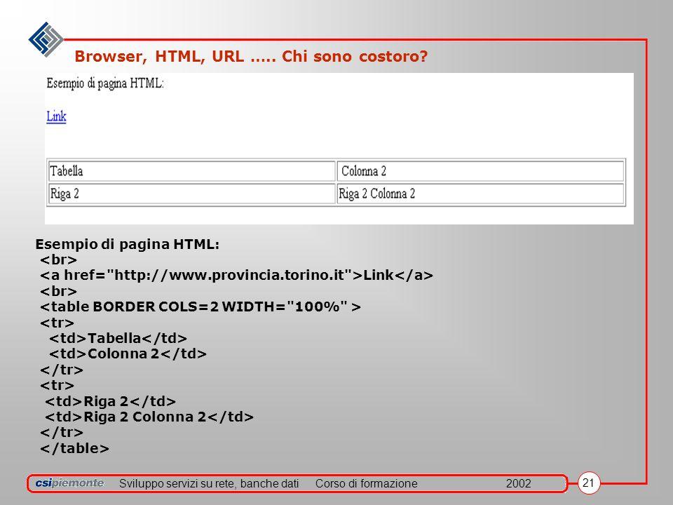 Sviluppo servizi su rete, banche datiCorso di formazione2002 21 Esempio di pagina HTML: Link Tabella Colonna 2 Riga 2 Riga 2 Colonna 2 Browser, HTML, URL …..