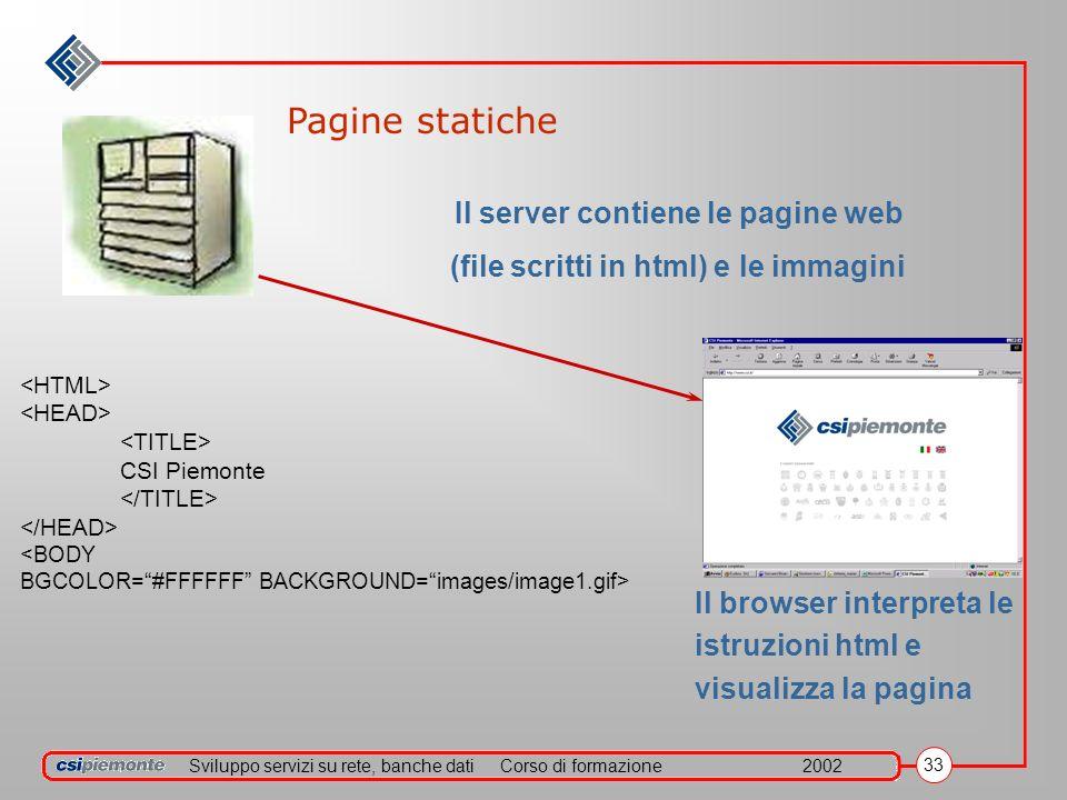 Sviluppo servizi su rete, banche datiCorso di formazione2002 33 Il server contiene le pagine web (file scritti in html) e le immagini CSI Piemonte <BODY BGCOLOR=#FFFFFF BACKGROUND=images/image1.gif> Il browser interpreta le istruzioni html e visualizza la pagina Pagine statiche