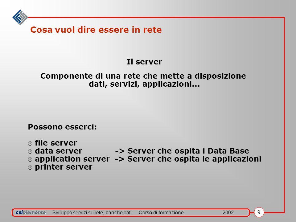 Sviluppo servizi su rete, banche datiCorso di formazione2002 9 Cosa vuol dire essere in rete Possono esserci: > file server > data server -> Server ch
