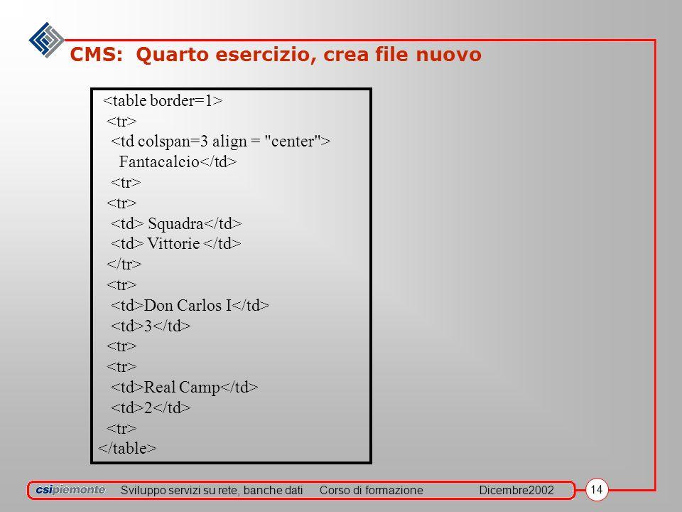 Sviluppo servizi su rete, banche datiCorso di formazioneDicembre2002 14 Fantacalcio Squadra Vittorie Don Carlos I 3 Real Camp 2 CMS: Quarto esercizio, crea file nuovo