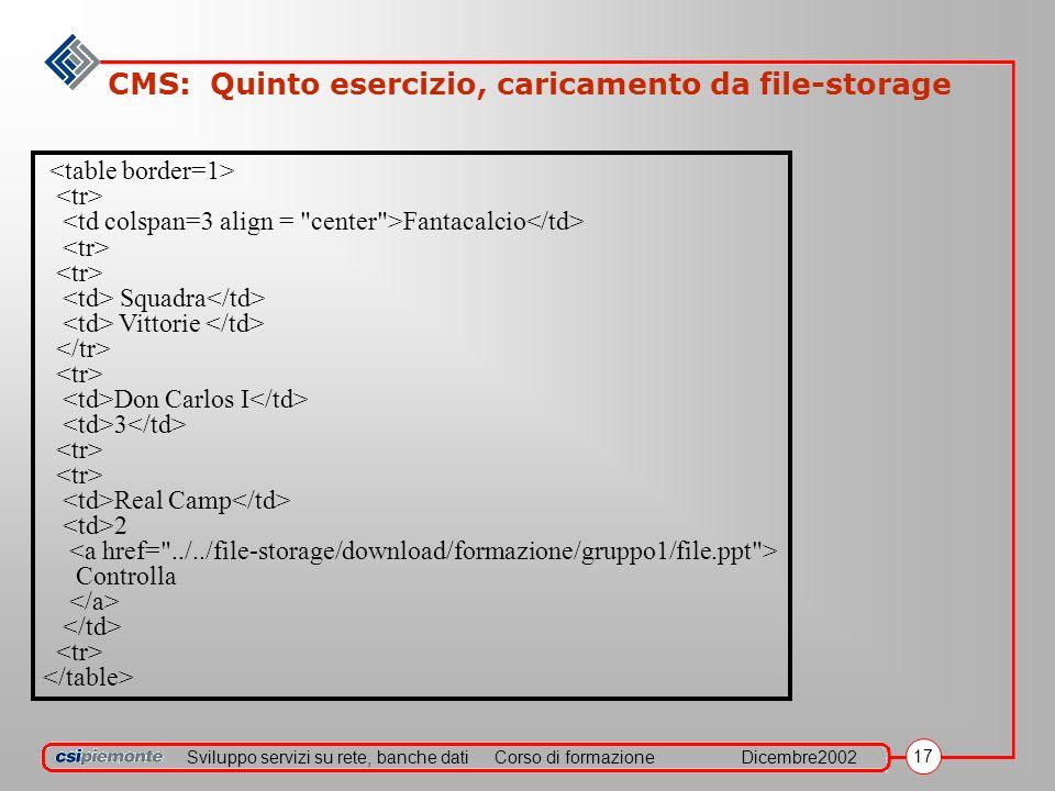 Sviluppo servizi su rete, banche datiCorso di formazioneDicembre2002 17 Fantacalcio Squadra Vittorie Don Carlos I 3 Real Camp 2 Controlla CMS: Quinto esercizio, caricamento da file-storage
