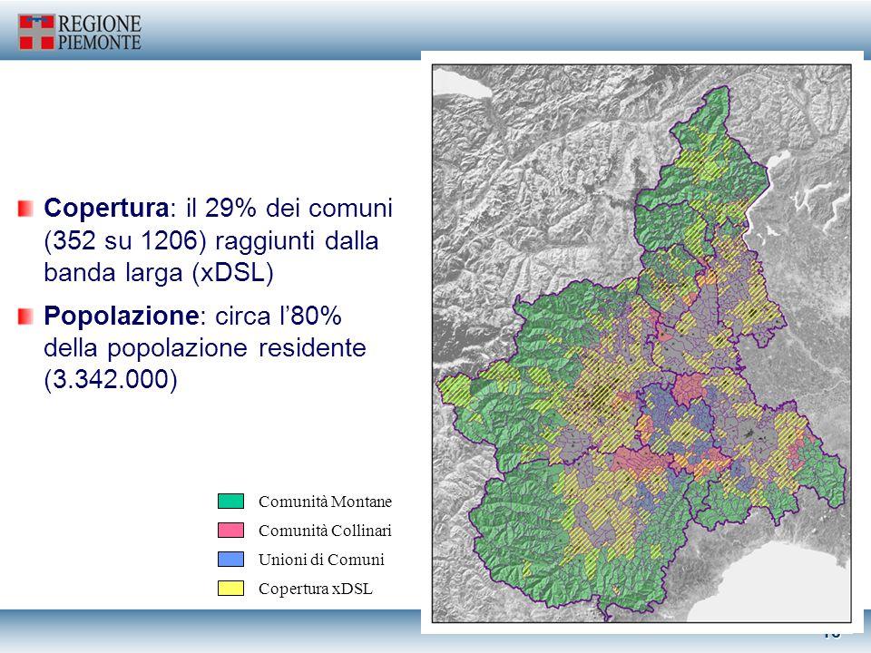15 Indicatori per: la mappatura dei fabbisogni di PA, cittadini e imprese lindividuazione delle risorse disponibili allinterno delle aree territoriali il monitoraggio delle iniziative e misurazione dei risultati 1.
