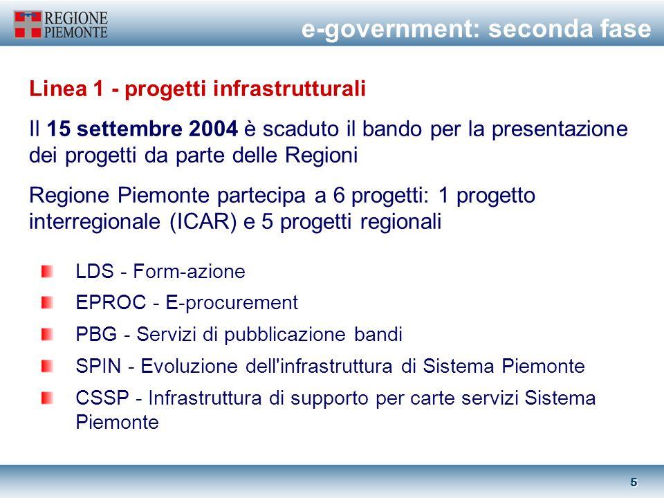 4 4 e-government: prima fase Partecipanti: la Regione Piemonte, le 8 Province piemontesi, oltre 90 Comuni I progetti della PA piemontese