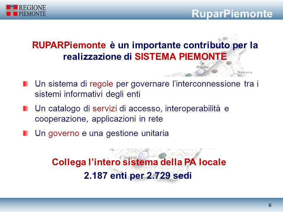 5 5 Linea 1 - progetti infrastrutturali Il 15 settembre 2004 è scaduto il bando per la presentazione dei progetti da parte delle Regioni Regione Piemonte partecipa a 6 progetti: 1 progetto interregionale (ICAR) e 5 progetti regionali e-government: seconda fase LDS - Form-azione EPROC - E-procurement PBG - Servizi di pubblicazione bandi SPIN - Evoluzione dell infrastruttura di Sistema Piemonte CSSP - Infrastruttura di supporto per carte servizi Sistema Piemonte
