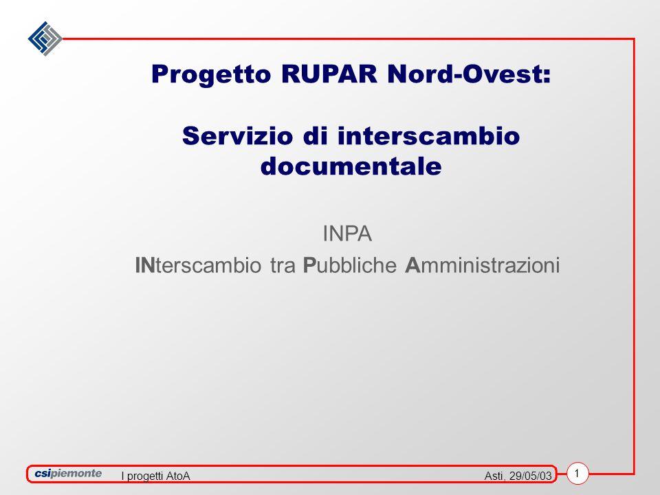 1 Asti, 29/05/03I progetti AtoA Progetto RUPAR Nord-Ovest: Servizio di interscambio documentale INPA INterscambio tra Pubbliche Amministrazioni