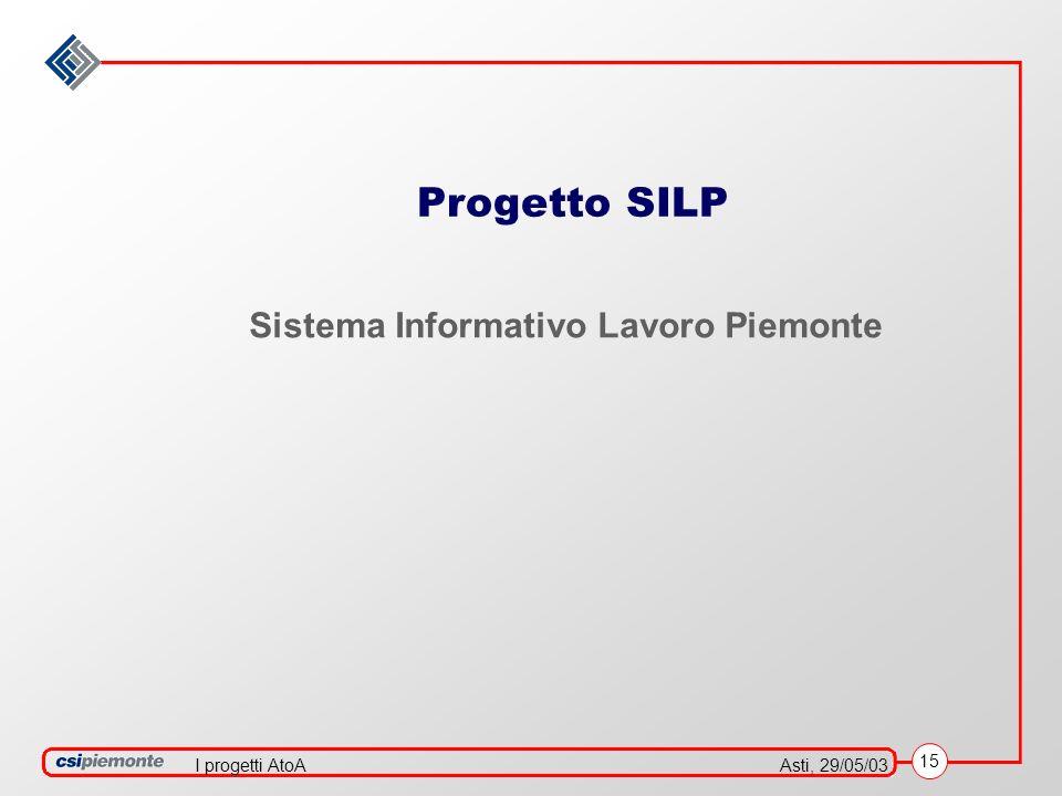 15 Asti, 29/05/03I progetti AtoA Progetto SILP Sistema Informativo Lavoro Piemonte