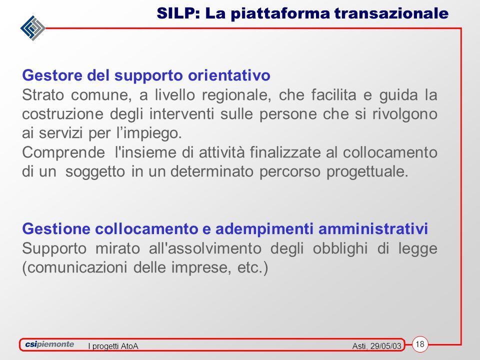 18 Asti, 29/05/03I progetti AtoA SILP: La piattaforma transazionale Gestore del supporto orientativo Strato comune, a livello regionale, che facilita e guida la costruzione degli interventi sulle persone che si rivolgono ai servizi per limpiego.
