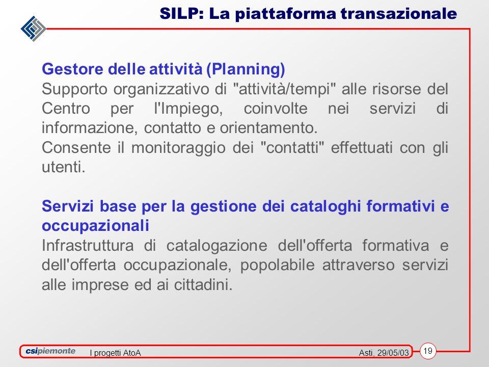 19 Asti, 29/05/03I progetti AtoA SILP: La piattaforma transazionale Gestore delle attività (Planning) Supporto organizzativo di attività/tempi alle risorse del Centro per l Impiego, coinvolte nei servizi di informazione, contatto e orientamento.